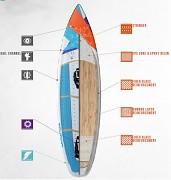 Wave board TK BURNING PHI